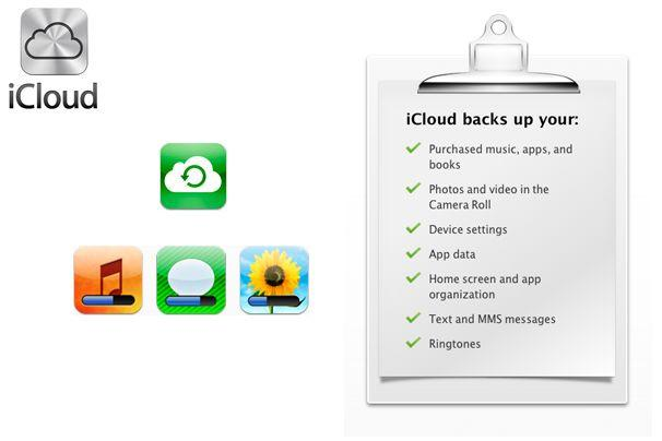 Apple iCloud: A visual tour